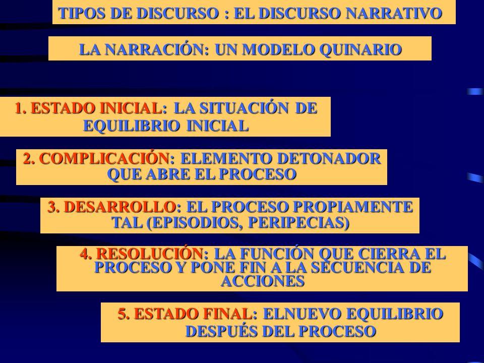 LA NARRACIÓN: UN MODELO QUINARIO 1. ESTADO INICIAL: LA SITUACIÓN DE EQUILIBRIO INICIAL 2. COMPLICACIÓN: ELEMENTO DETONADOR QUE ABRE EL PROCESO 4. RESO