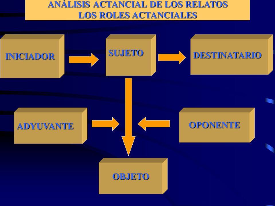ANÁLISIS ACTANCIAL DE LOS RELATOS LOS ROLES ACTANCIALES INICIADORSUJETODESTINATARIO OBJETO ADYUVANTEOPONENTE