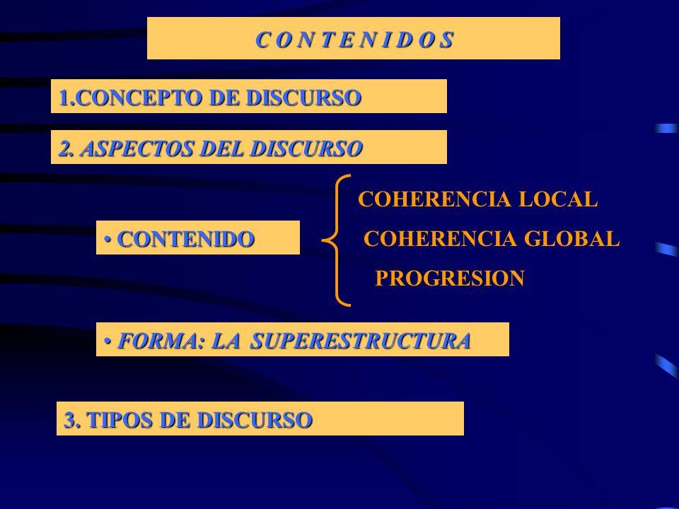 C O N T E N I D O S 1.CONCEPTO DE DISCURSO 2. ASPECTOS DEL DISCURSO CONTENIDO CONTENIDO COHERENCIA LOCAL COHERENCIA GLOBAL PROGRESION FORMA: LA SUPERE