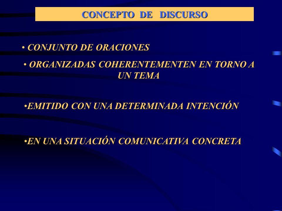 CONCEPTO DE DISCURSO CONJUNTO DE ORACIONES ORGANIZADAS COHERENTEMENTEN EN TORNO A UN TEMA ORGANIZADAS COHERENTEMENTEN EN TORNO A UN TEMA EMITIDO CON U