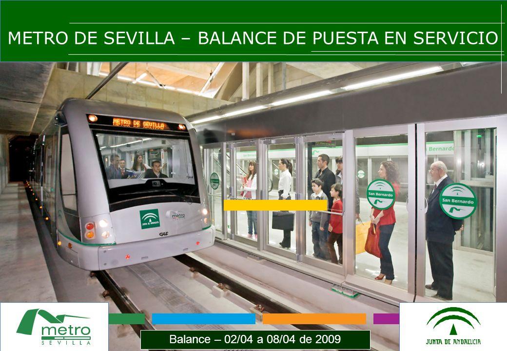 METRO DE SEVILLA – BALANCE DE PUESTA EN SERVICIO Balance – 02/04 a 08/04 de 2009