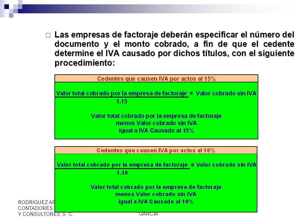 C.P.C. EDUARDO RODRIGUEZ GARCIA RODRIGUEZ ARZOLA CONTADORES PUBLICOS Y CONSULTORES, S. C. ART 1-C, Factoraje Financiero Cedentes de títulos de crédito