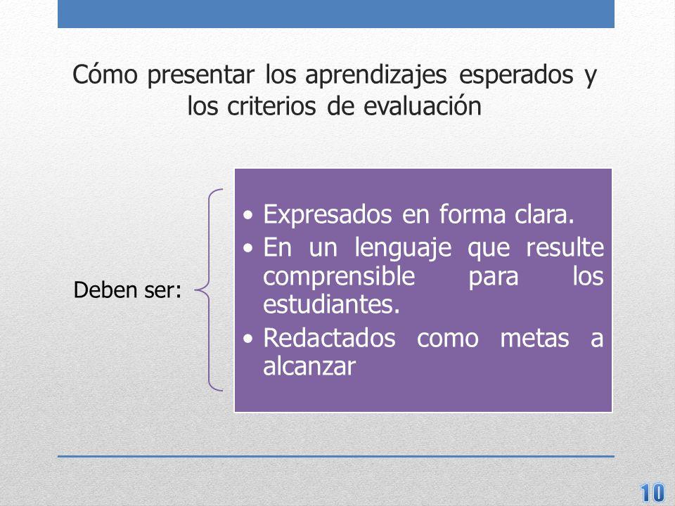 Cómo presentar los aprendizajes esperados y los criterios de evaluación Deben ser: Expresados en forma clara. En un lenguaje que resulte comprensible