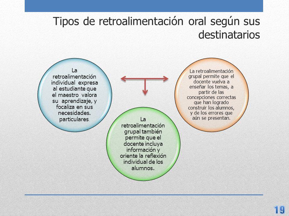 Tipos de retroalimentación oral según sus destinatarios La retroalimentación individual expresa al estudiante que el maestro valora su aprendizaje, y