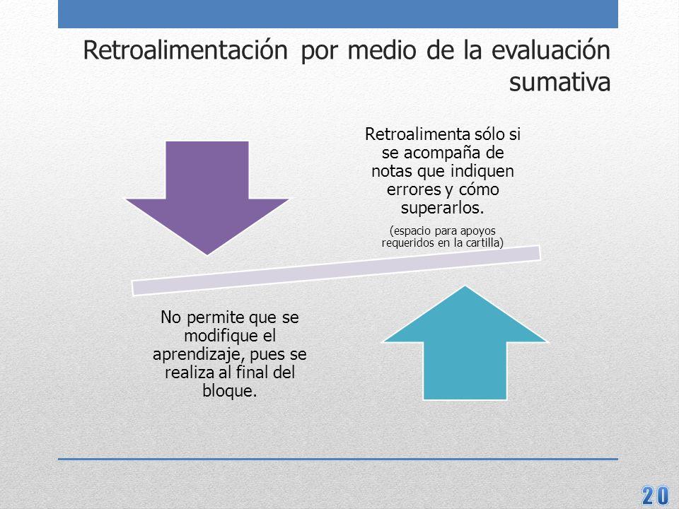 Retroalimentación por medio de la evaluación sumativa Retroalimenta sólo si se acompaña de notas que indiquen errores y cómo superarlos. (espacio para