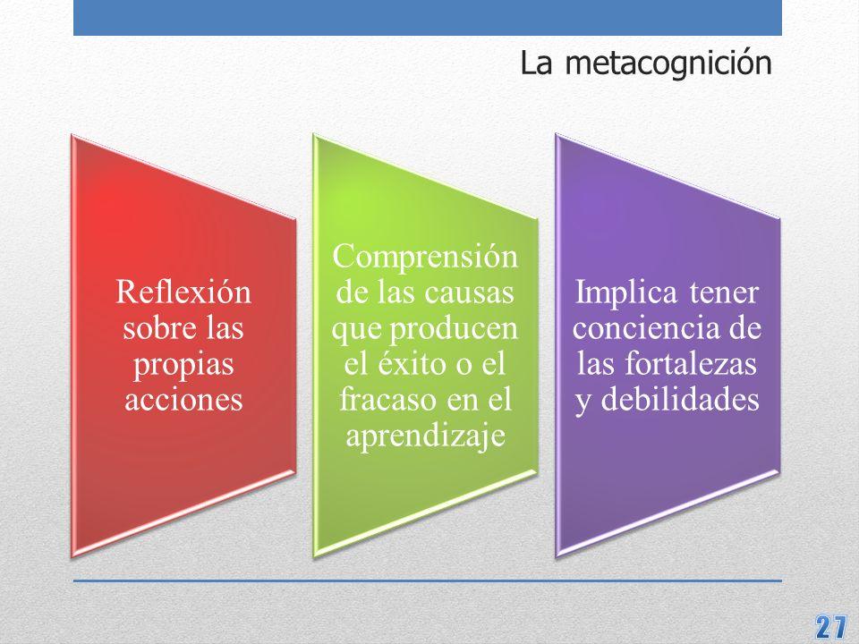 La metacognición Reflexión sobre las propias acciones Comprensión de las causas que producen el éxito o el fracaso en el aprendizaje Implica tener conciencia de las fortalezas y debilidades