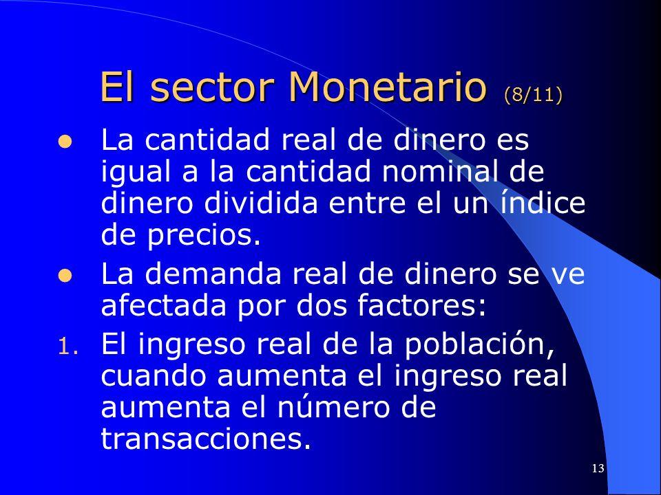 13 El sector Monetario (8/11) La cantidad real de dinero es igual a la cantidad nominal de dinero dividida entre el un índice de precios. La demanda r