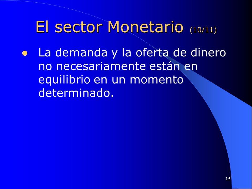 15 El sector Monetario (10/11) La demanda y la oferta de dinero no necesariamente están en equilibrio en un momento determinado.