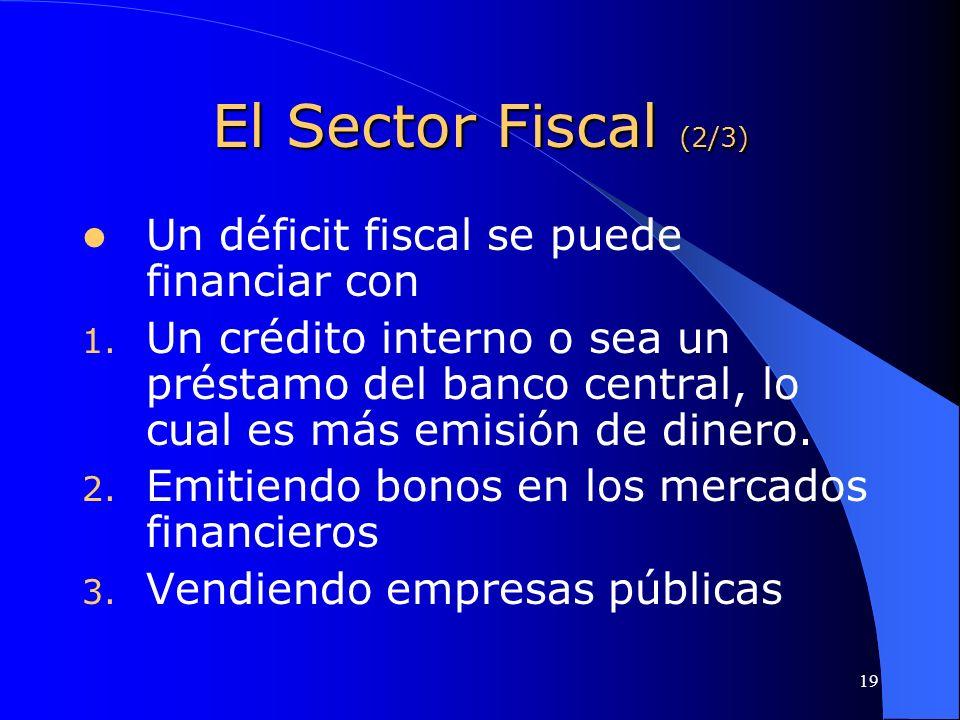 19 El Sector Fiscal (2/3) Un déficit fiscal se puede financiar con 1. Un crédito interno o sea un préstamo del banco central, lo cual es más emisión d