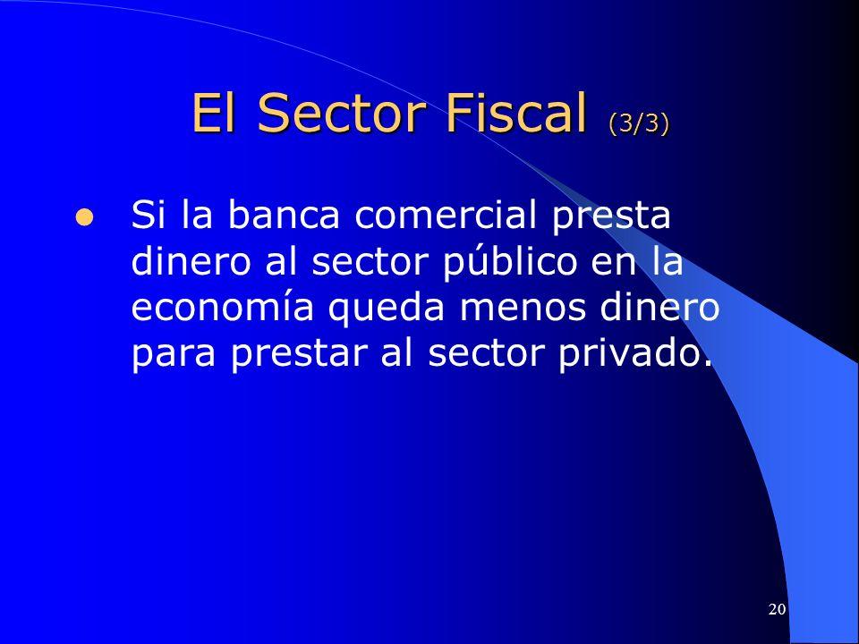 20 El Sector Fiscal (3/3) Si la banca comercial presta dinero al sector público en la economía queda menos dinero para prestar al sector privado.