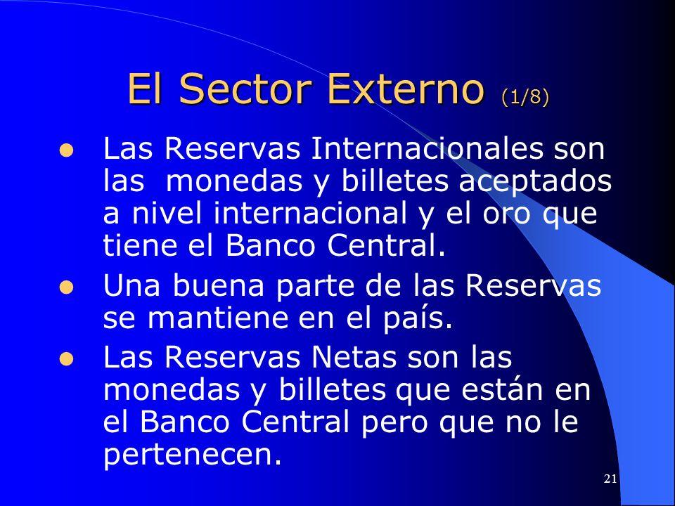 21 El Sector Externo (1/8) Las Reservas Internacionales son las monedas y billetes aceptados a nivel internacional y el oro que tiene el Banco Central