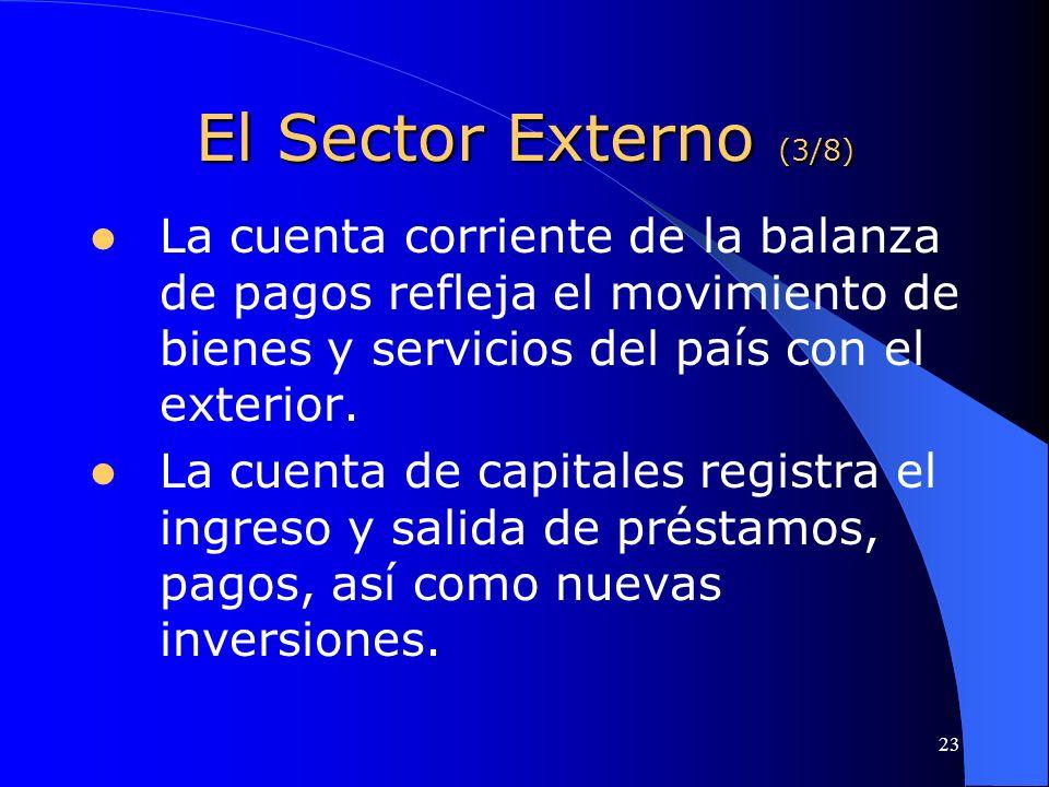 23 El Sector Externo (3/8) La cuenta corriente de la balanza de pagos refleja el movimiento de bienes y servicios del país con el exterior. La cuenta