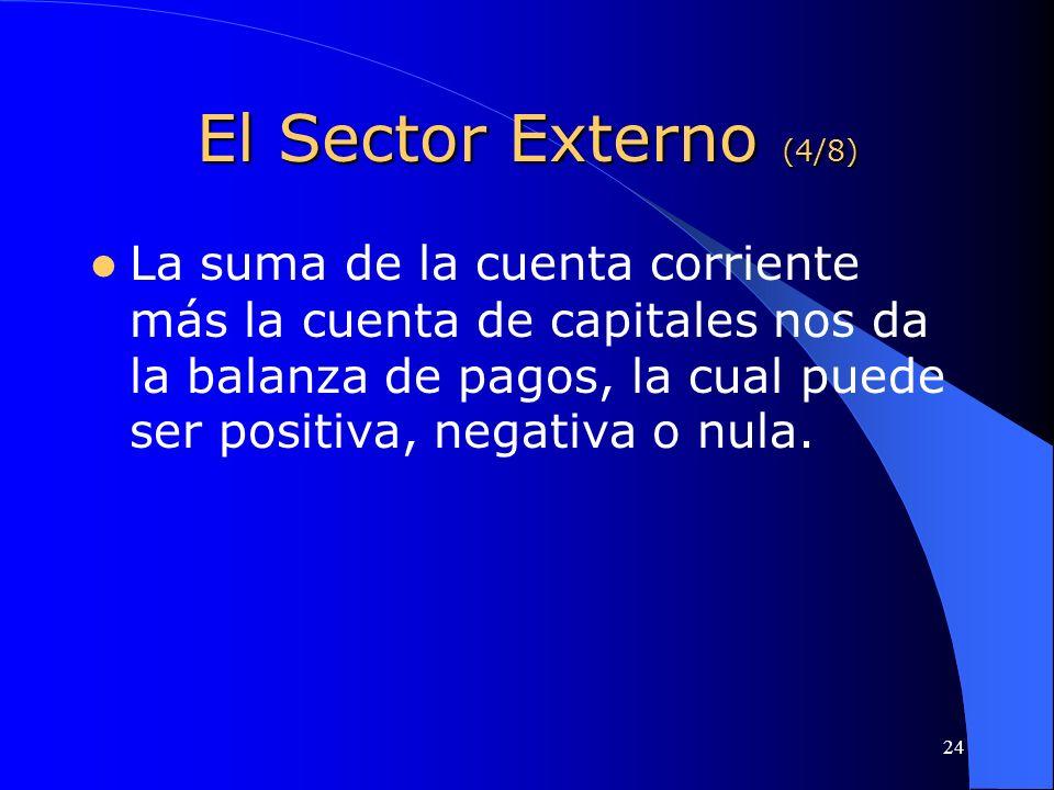 24 El Sector Externo (4/8) La suma de la cuenta corriente más la cuenta de capitales nos da la balanza de pagos, la cual puede ser positiva, negativa