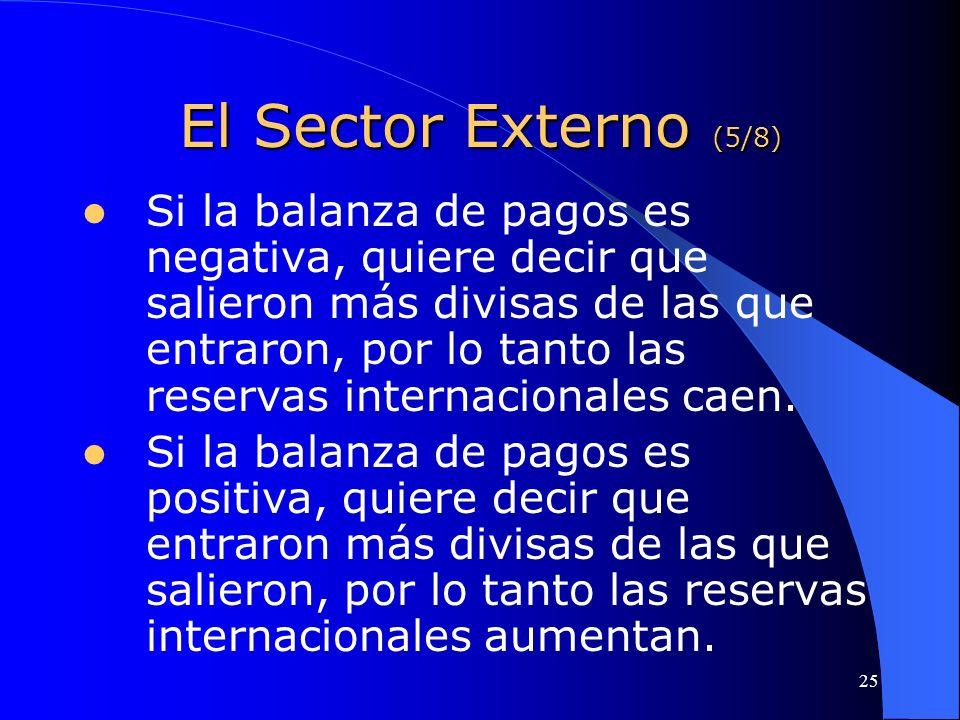 25 El Sector Externo (5/8) Si la balanza de pagos es negativa, quiere decir que salieron más divisas de las que entraron, por lo tanto las reservas in