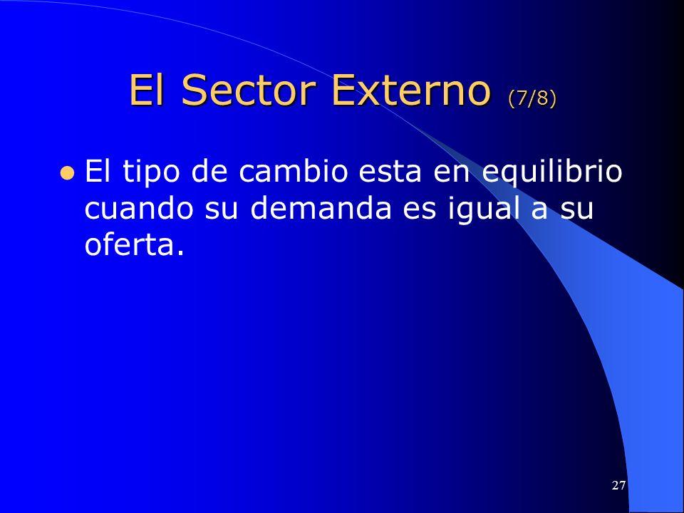 27 El Sector Externo (7/8) El tipo de cambio esta en equilibrio cuando su demanda es igual a su oferta.
