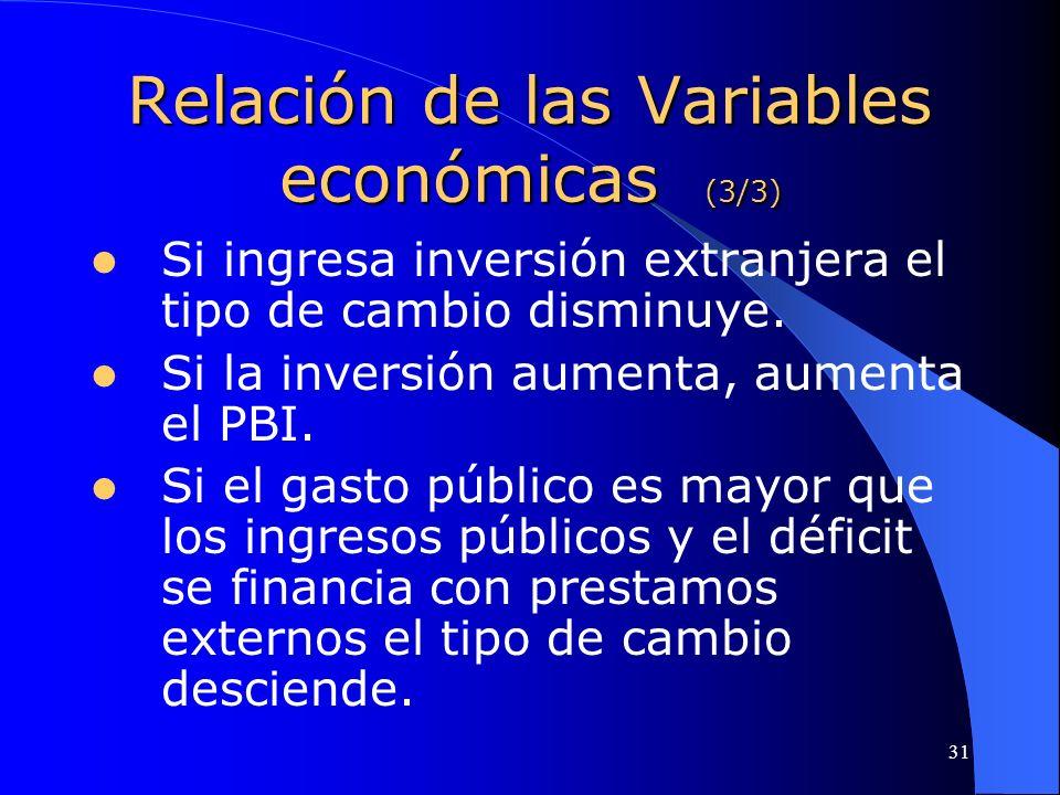 31 Relación de las Variables económicas (3/3) Si ingresa inversión extranjera el tipo de cambio disminuye. Si la inversión aumenta, aumenta el PBI. Si