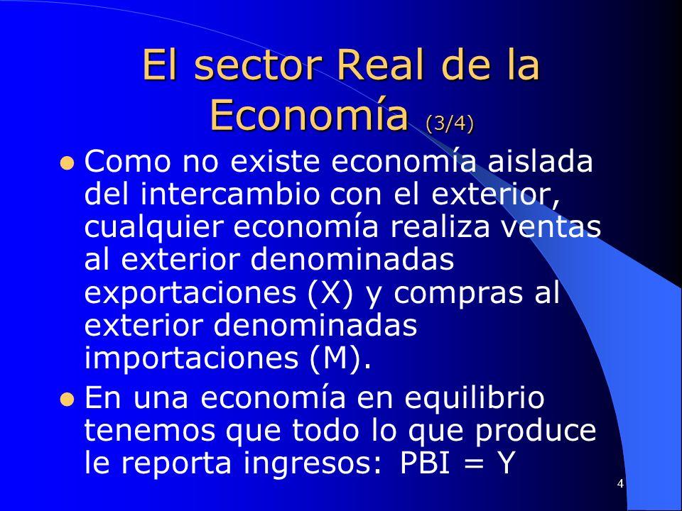 5 El sector Real de la Economía (4/4) En la misma situación de equilibrio esos ingresos son gastados por lo cual tenemos que: Y = C + I + G + X - M Las importaciones (M) las restamos del gasto por que no son producidas en el país.