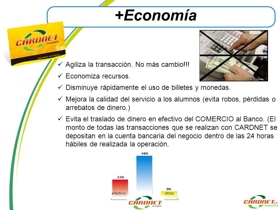 +Economía Agiliza la transacción. No más cambio!!! Economiza recursos. Disminuye rápidamente el uso de billetes y monedas. Mejora la calidad del servi