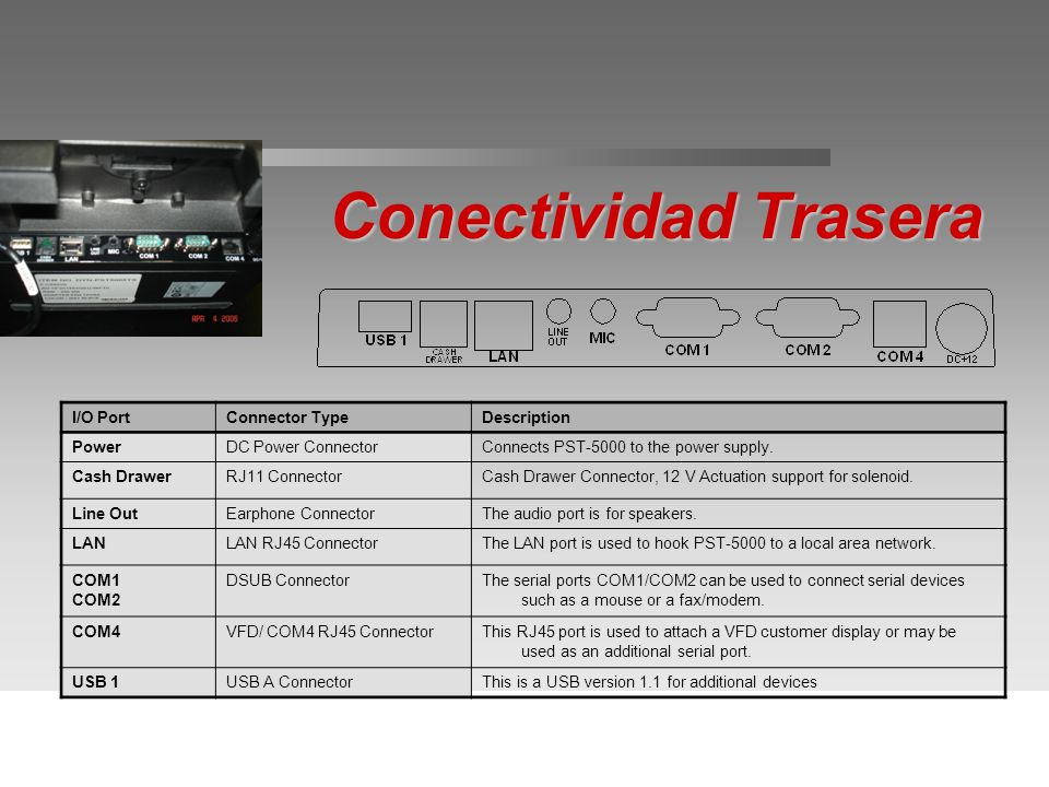 Conectividad Trasera I/O PortConnector TypeDescription PowerDC Power ConnectorConnects PST-5000 to the power supply. Cash DrawerRJ11 ConnectorCash Dra