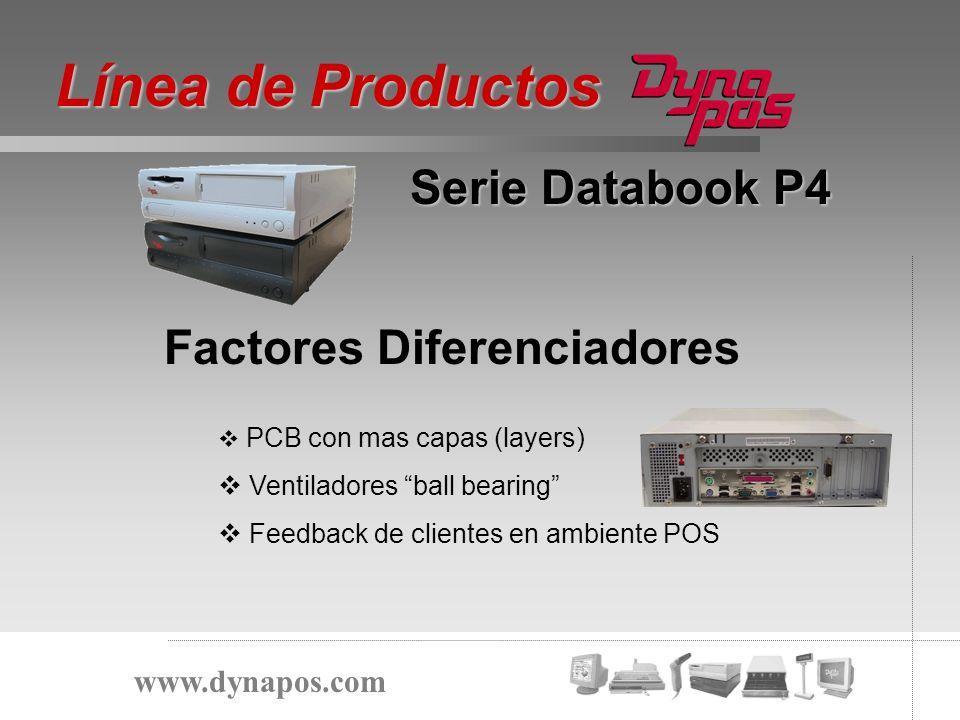 Serie Databook P4 Línea de Productos www.dynapos.com PCB con mas capas (layers) Ventiladores ball bearing Feedback de clientes en ambiente POS Factore