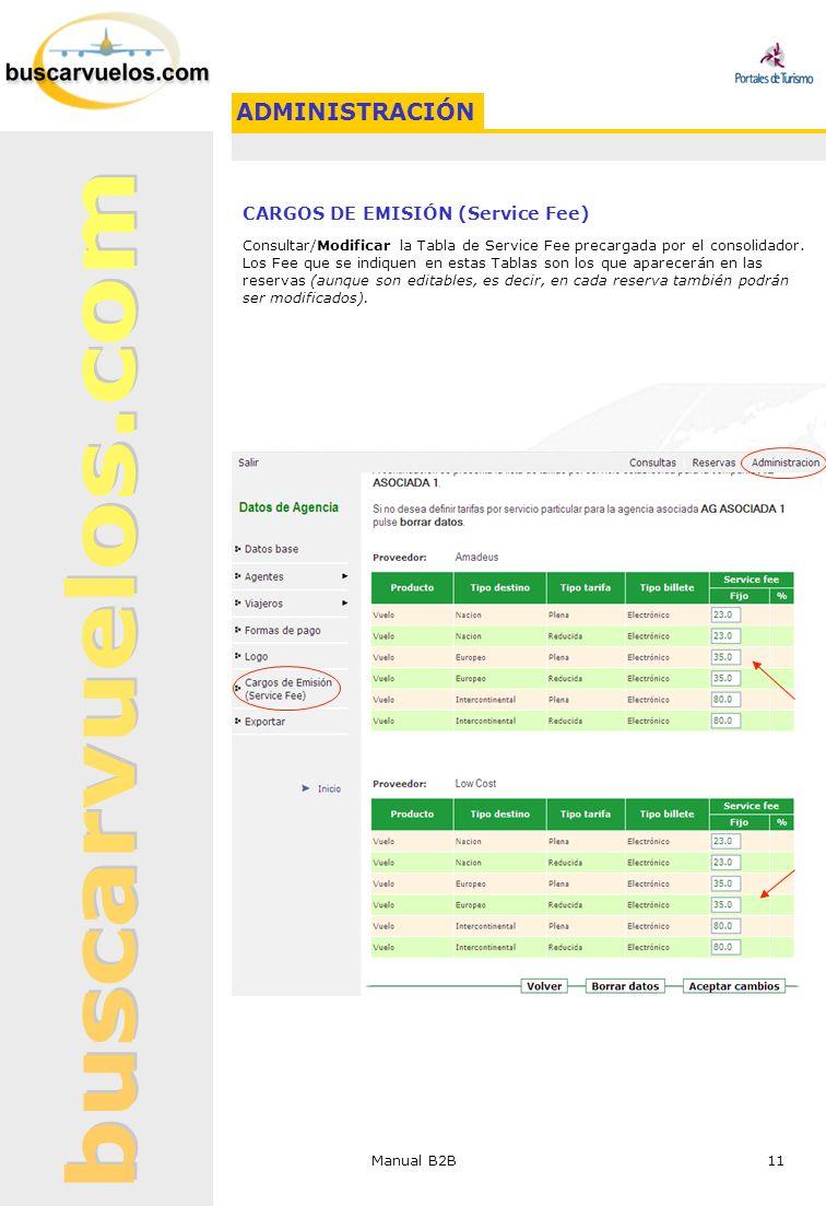 Manual B2B 11 CARGOS DE EMISIÓN (Service Fee) Consultar/Modificar la Tabla de Service Fee precargada por el consolidador. Los Fee que se indiquen en e