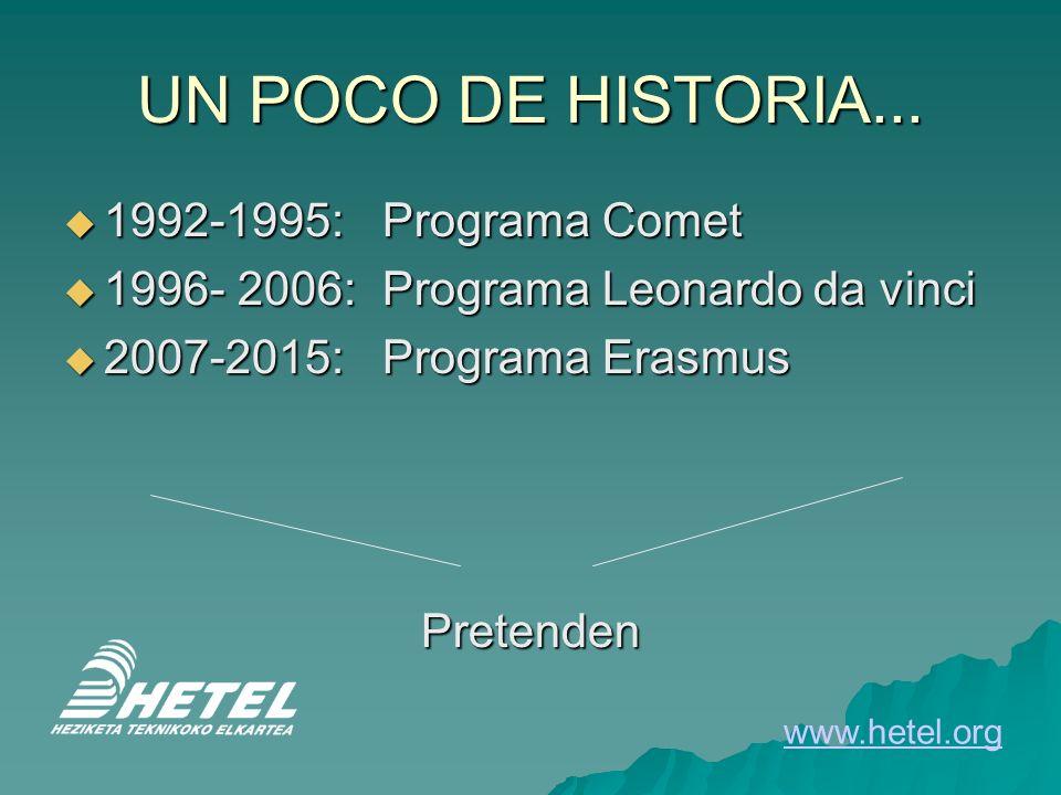 UN POCO DE HISTORIA... 1992-1995: Programa Comet 1992-1995: Programa Comet 1996- 2006: Programa Leonardo da vinci 1996- 2006: Programa Leonardo da vin