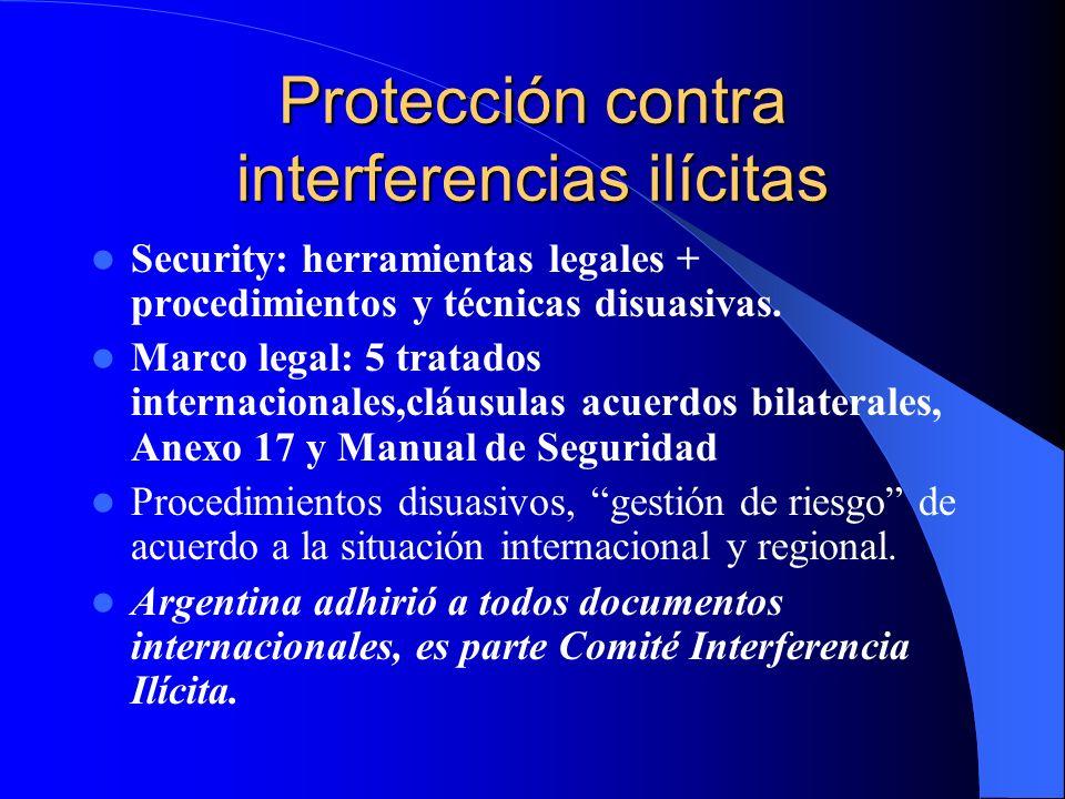 Protección contra interferencias ilícitas Security: herramientas legales + procedimientos y técnicas disuasivas. Marco legal: 5 tratados internacional