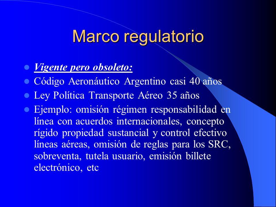 Marco regulatorio Vigente pero obsoleto: Código Aeronáutico Argentino casi 40 años Ley Política Transporte Aéreo 35 años Ejemplo: omisión régimen resp