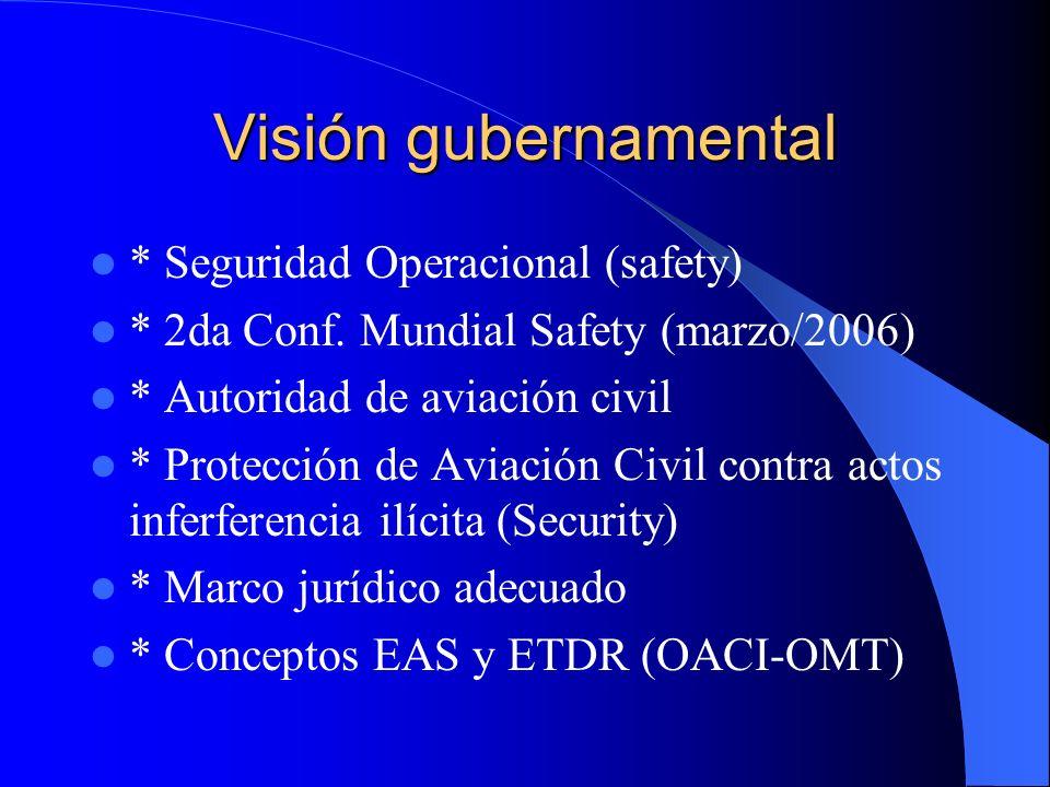 Visión gubernamental * Seguridad Operacional (safety) * 2da Conf. Mundial Safety (marzo/2006) * Autoridad de aviación civil * Protección de Aviación C