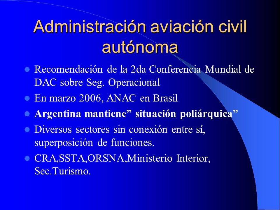 Administración aviación civil autónoma Recomendación de la 2da Conferencia Mundial de DAC sobre Seg. Operacional En marzo 2006, ANAC en Brasil Argenti