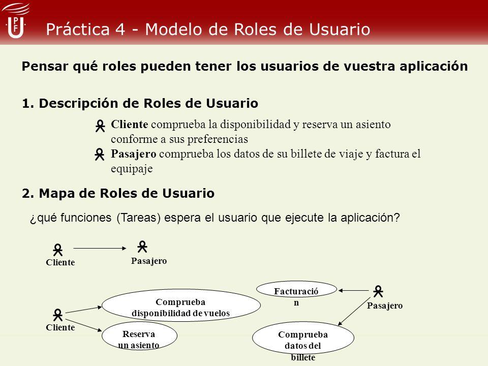 Práctica 4 - Modelo de Roles de Usuario 2. Mapa de Roles de Usuario Cliente comprueba la disponibilidad y reserva un asiento conforme a sus preferenci