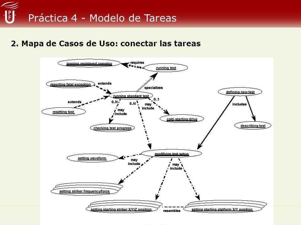 Práctica 4 - Modelo de Tareas 2. Mapa de Casos de Uso: conectar las tareas