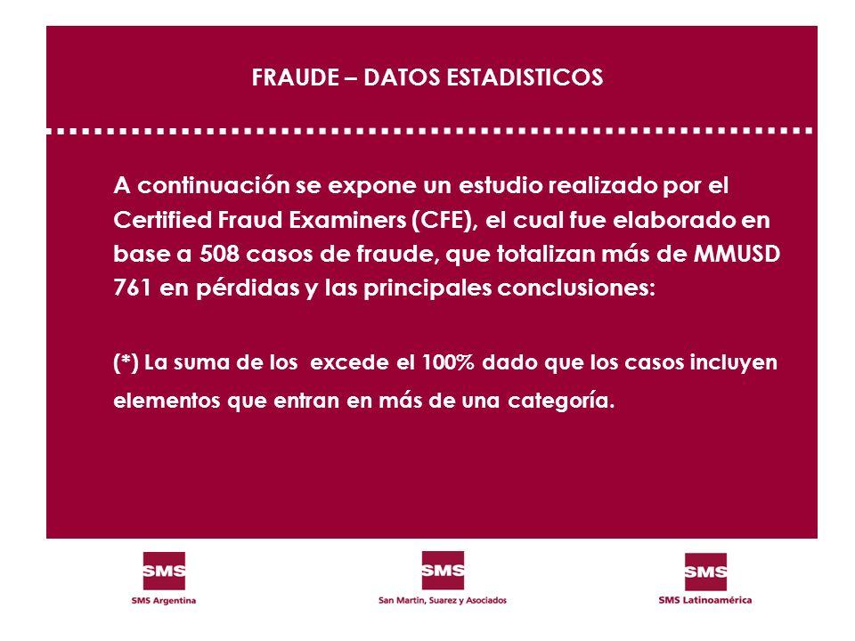 FRAUDE – DATOS ESTADISTICOS A continuación se expone un estudio realizado por el Certified Fraud Examiners (CFE), el cual fue elaborado en base a 508