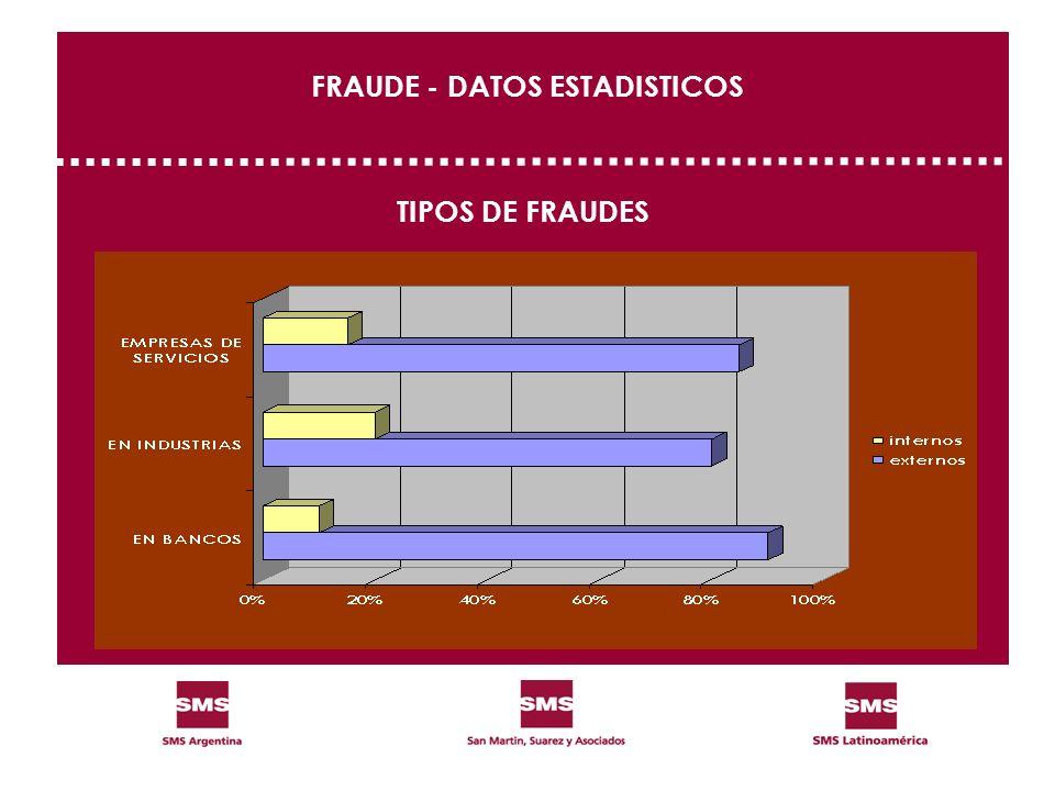 FRAUDE - DATOS ESTADISTICOS TIPOS DE FRAUDES
