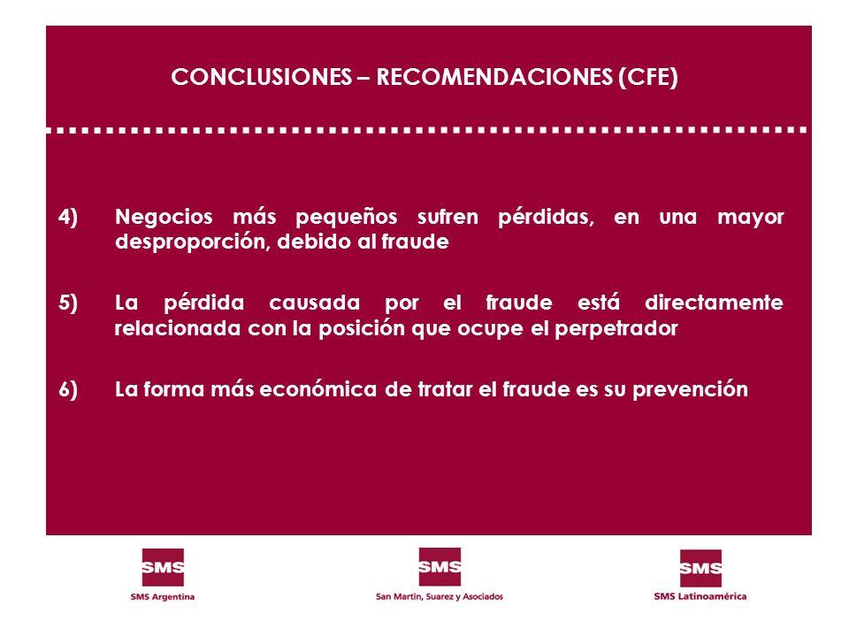CONCLUSIONES – RECOMENDACIONES (CFE) 4)Negocios más pequeños sufren pérdidas, en una mayor desproporción, debido al fraude 5)La pérdida causada por el