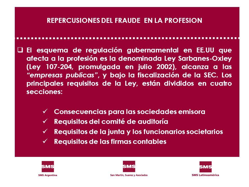 REPERCUSIONES DEL FRAUDE EN LA PROFESION El esquema de regulación gubernamental en EE.UU que afecta a la profesión es la denominada Ley Sarbanes-Oxley