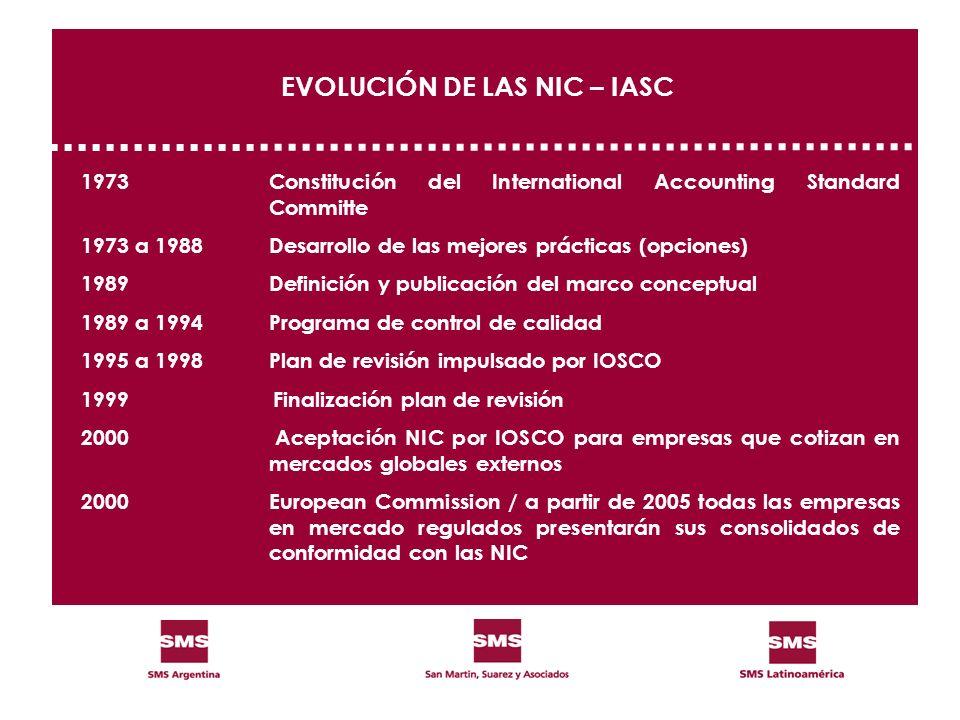 1973Constitución del International Accounting Standard Committe 1973 a 1988Desarrollo de las mejores prácticas (opciones) 1989Definición y publicación