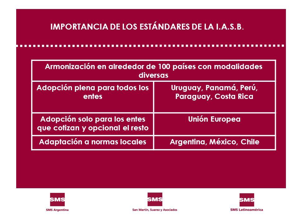 IMPORTANCIA DE LOS ESTÁNDARES DE LA I.A.S.B. Armonización en alrededor de 100 países con modalidades diversas Adopción plena para todos los entes Urug