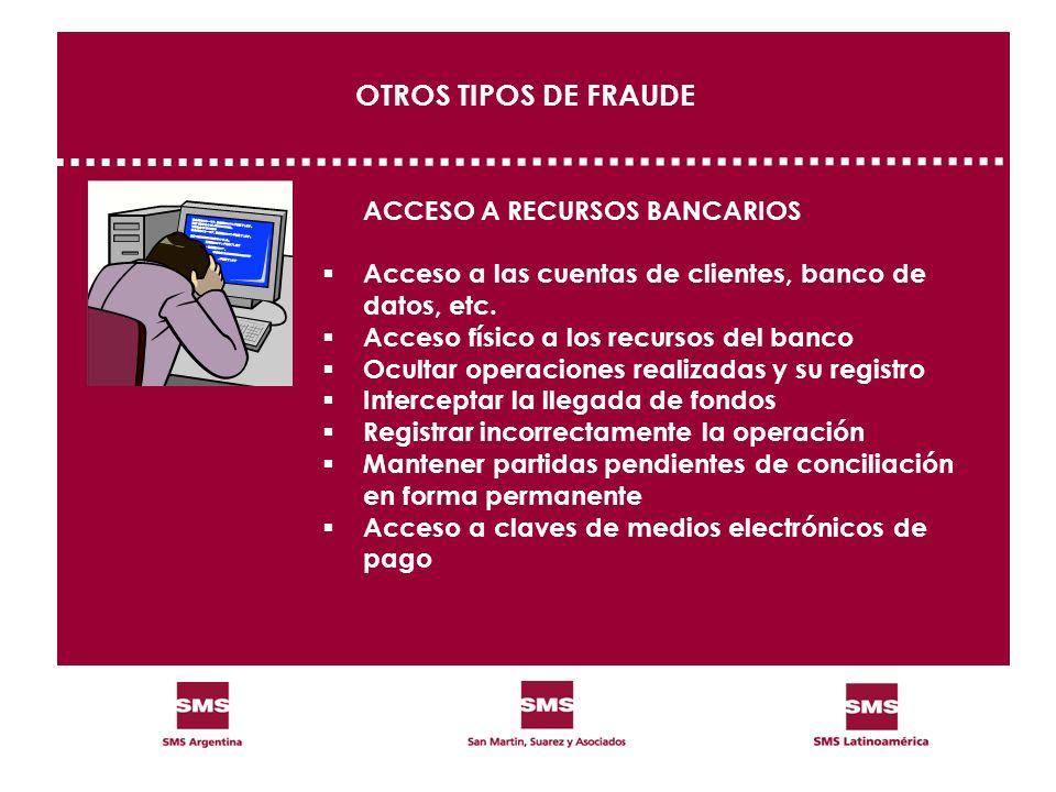 ACCESO A RECURSOS BANCARIOS Acceso a las cuentas de clientes, banco de datos, etc. Acceso físico a los recursos del banco Ocultar operaciones realizad
