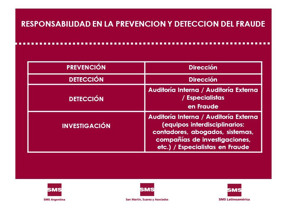 RESPONSABILIDAD EN LA PREVENCION Y DETECCION DEL FRAUDE PREVENCIÓNDirección DETECCIÓNDirección DETECCIÓN Auditoría Interna / Auditoría Externa / Espec
