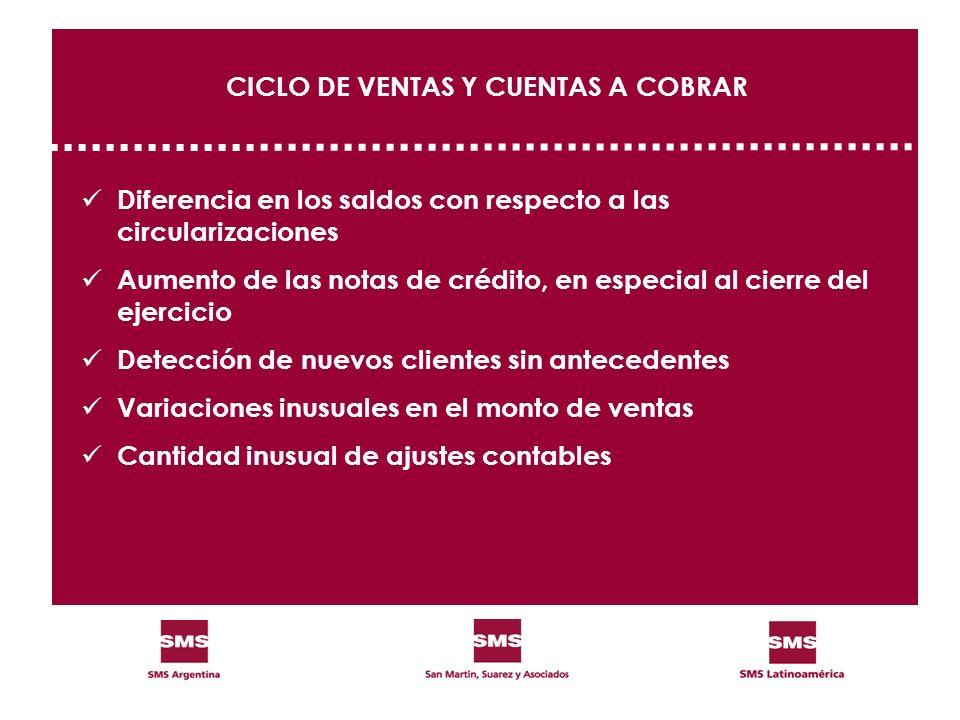 CICLO DE VENTAS Y CUENTAS A COBRAR Diferencia en los saldos con respecto a las circularizaciones Aumento de las notas de crédito, en especial al cierr