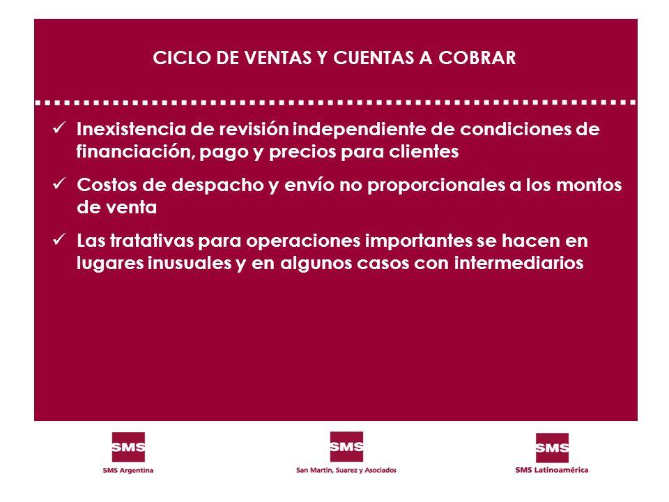 CICLO DE VENTAS Y CUENTAS A COBRAR Inexistencia de revisión independiente de condiciones de financiación, pago y precios para clientes Costos de despa