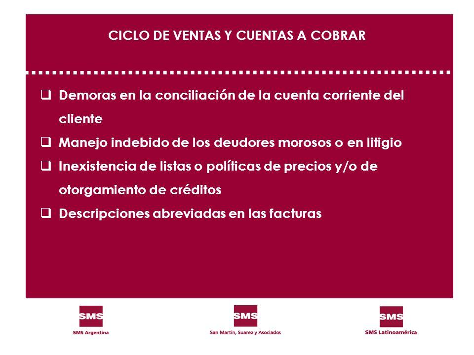 CICLO DE VENTAS Y CUENTAS A COBRAR Demoras en la conciliación de la cuenta corriente del cliente Manejo indebido de los deudores morosos o en litigio