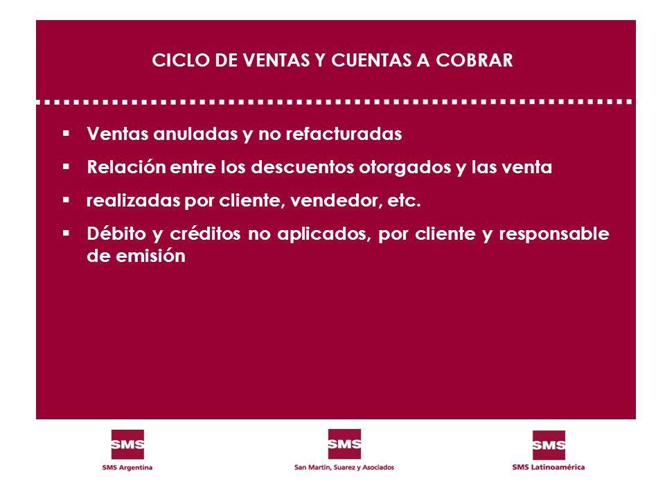 CICLO DE VENTAS Y CUENTAS A COBRAR Ventas anuladas y no refacturadas Relación entre los descuentos otorgados y las venta realizadas por cliente, vende