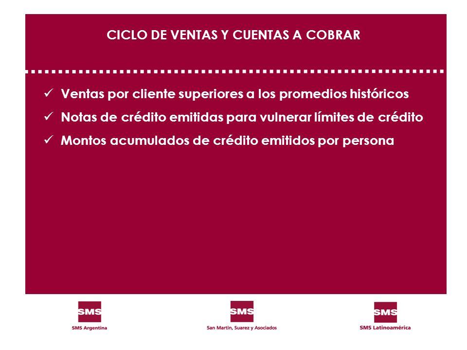CICLO DE VENTAS Y CUENTAS A COBRAR Ventas por cliente superiores a los promedios históricos Notas de crédito emitidas para vulnerar límites de crédito