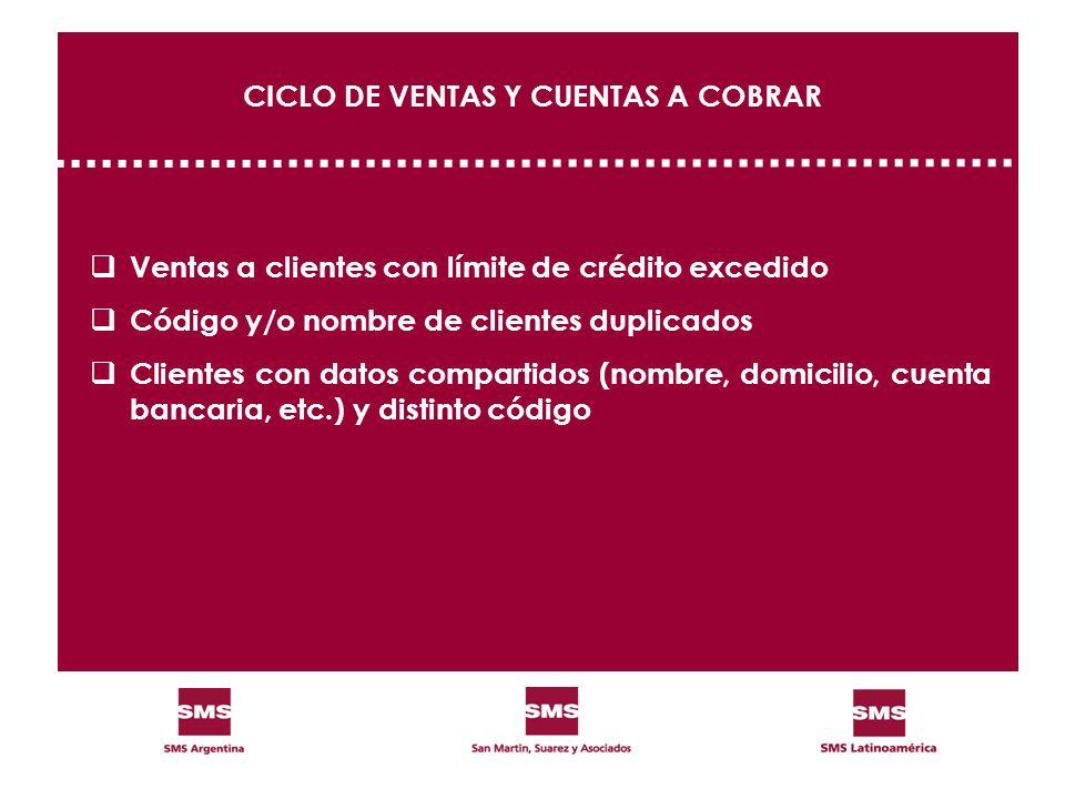 CICLO DE VENTAS Y CUENTAS A COBRAR Ventas a clientes con límite de crédito excedido Código y/o nombre de clientes duplicados Clientes con datos compar