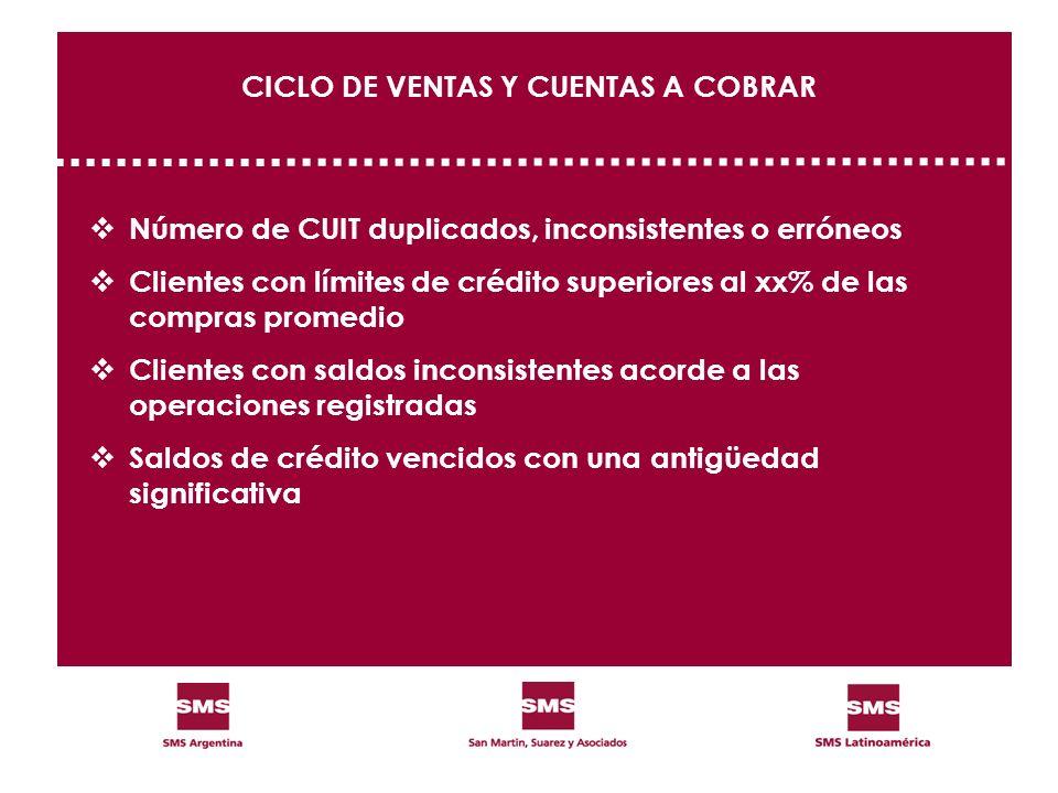 CICLO DE VENTAS Y CUENTAS A COBRAR Número de CUIT duplicados, inconsistentes o erróneos Clientes con límites de crédito superiores al xx% de las compr