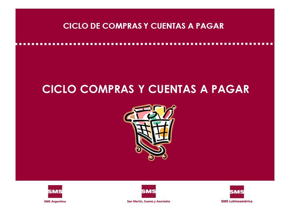 CICLO DE COMPRAS Y CUENTAS A PAGAR CICLO COMPRAS Y CUENTAS A PAGAR