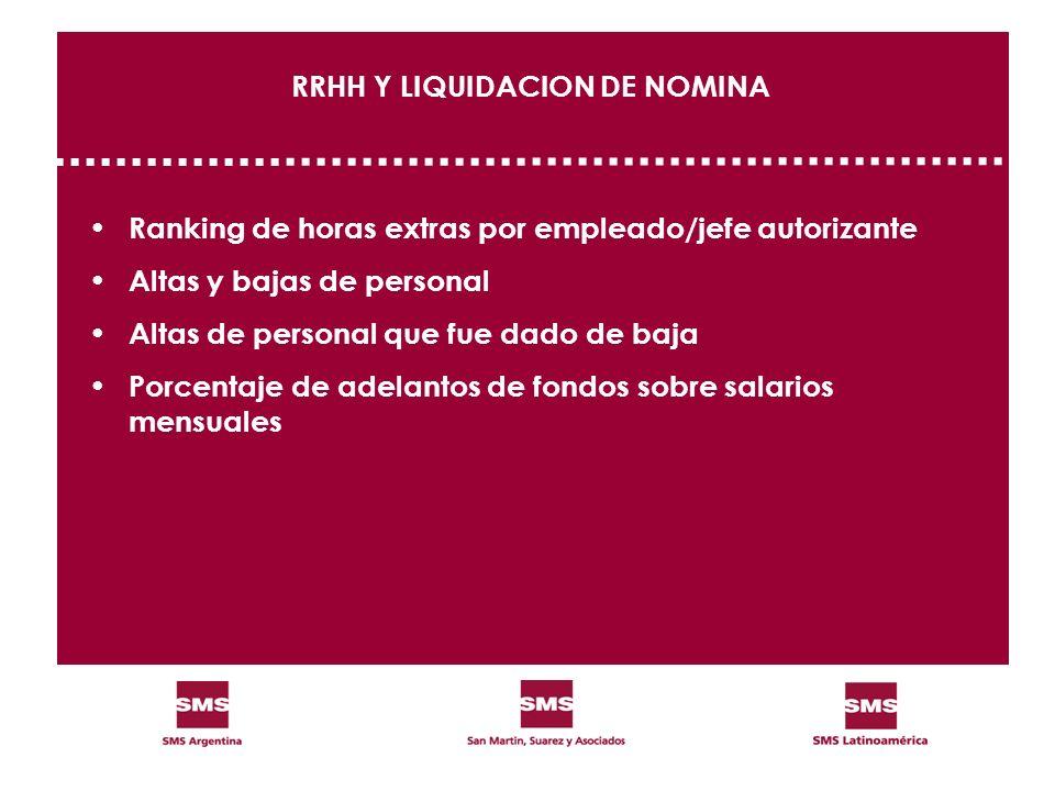 RRHH Y LIQUIDACION DE NOMINA Ranking de horas extras por empleado/jefe autorizante Altas y bajas de personal Altas de personal que fue dado de baja Po