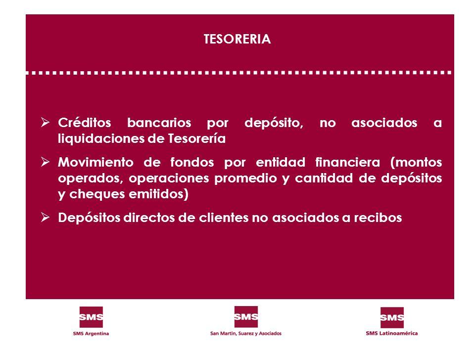 TESORERIA Créditos bancarios por depósito, no asociados a liquidaciones de Tesorería Movimiento de fondos por entidad financiera (montos operados, ope